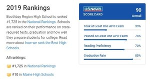 BRHS Makes the Top 10- Again!
